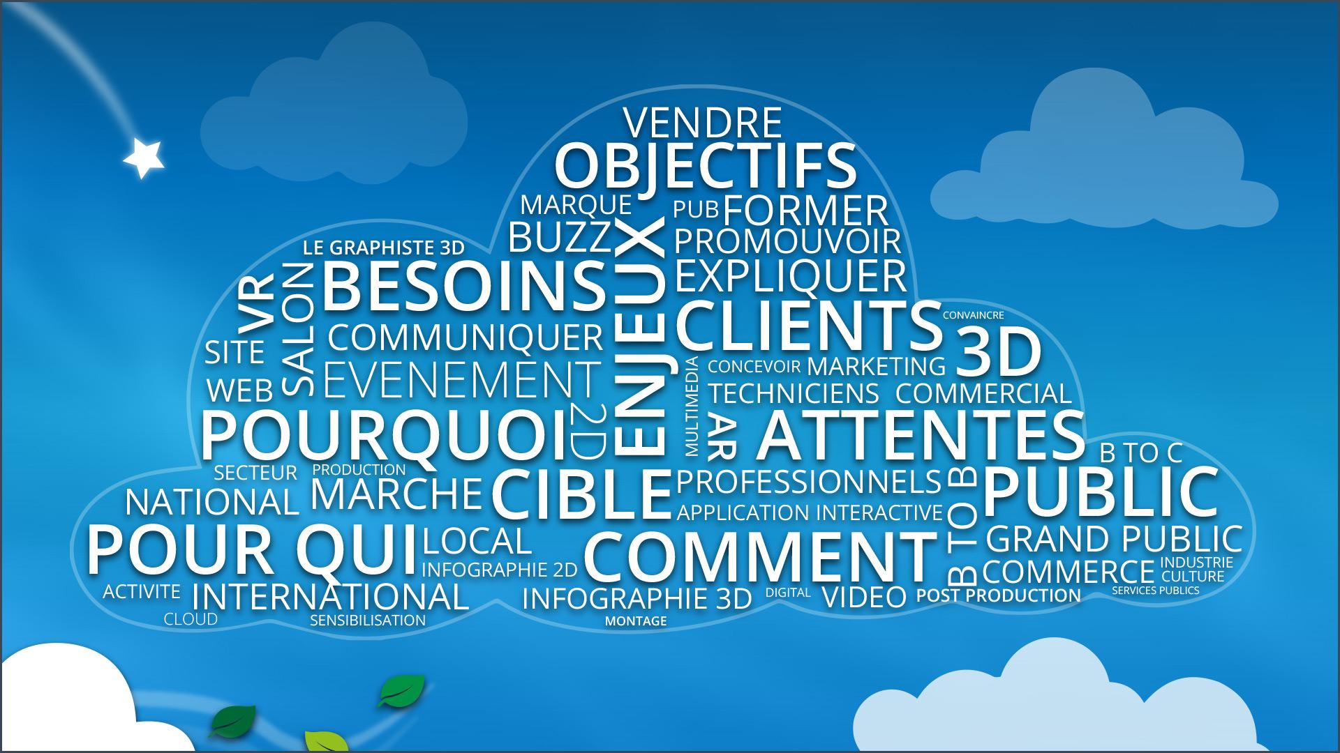 Le Graphiste 3D - Communication
