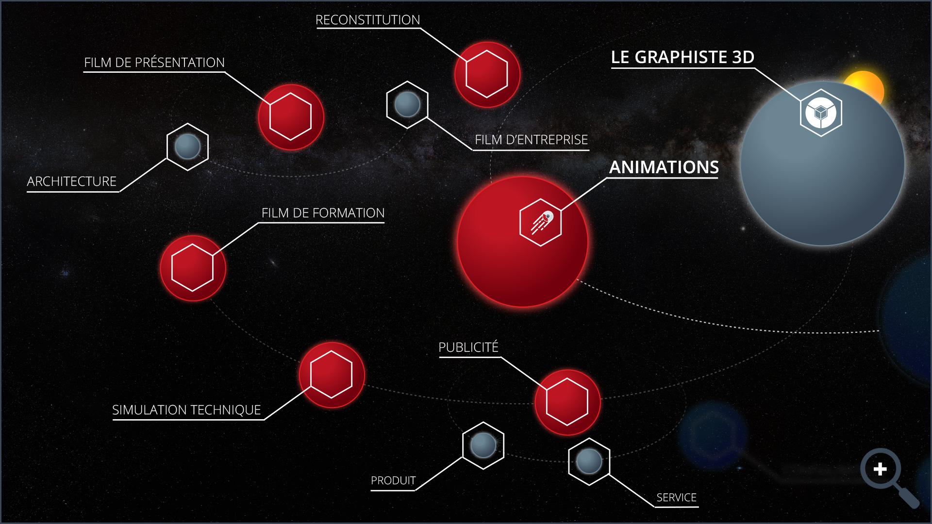Réalisations - Animations - Le Graphiste 3D
