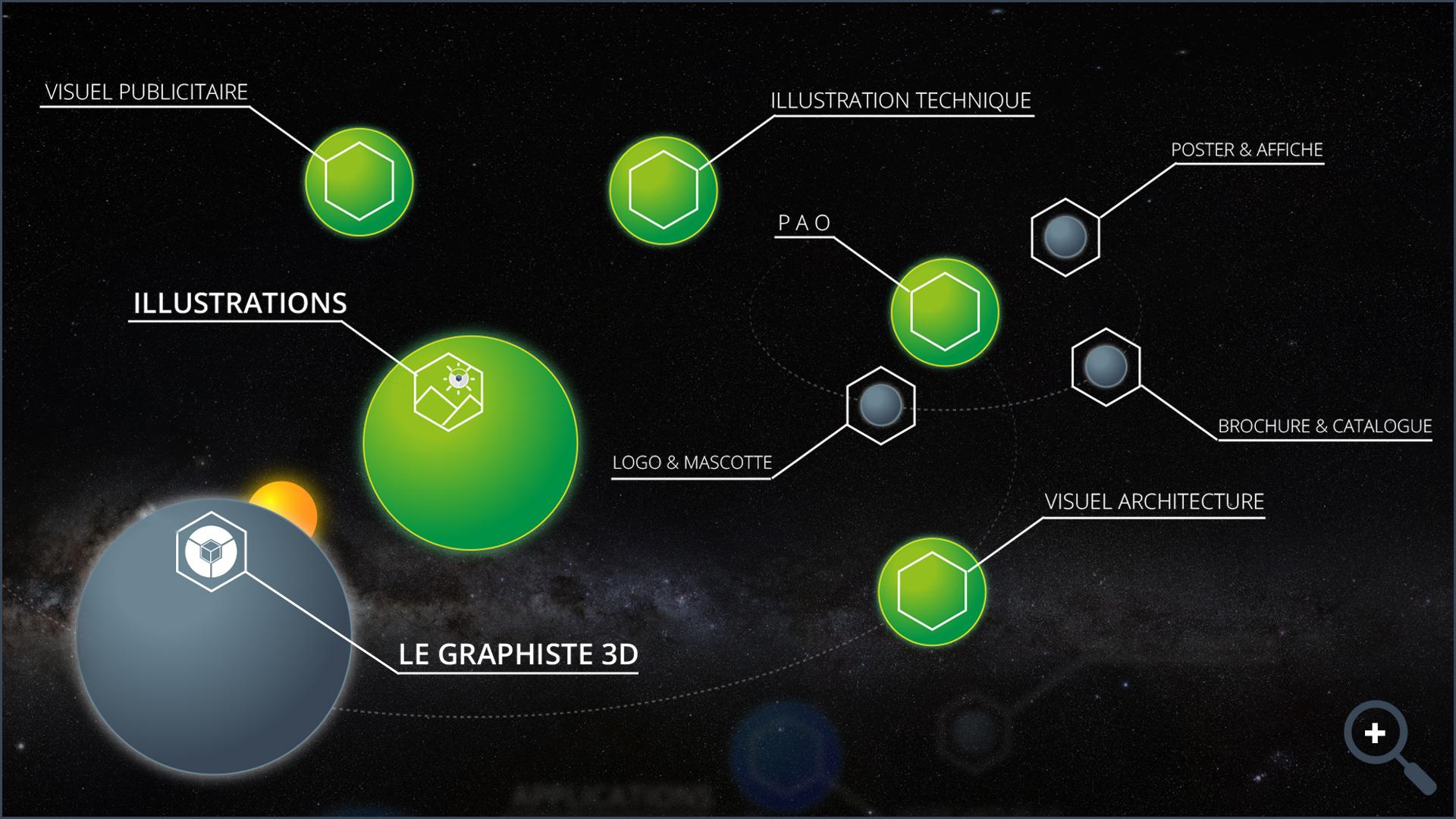 Réalisations - Illustrations - Le Graphiste 3D