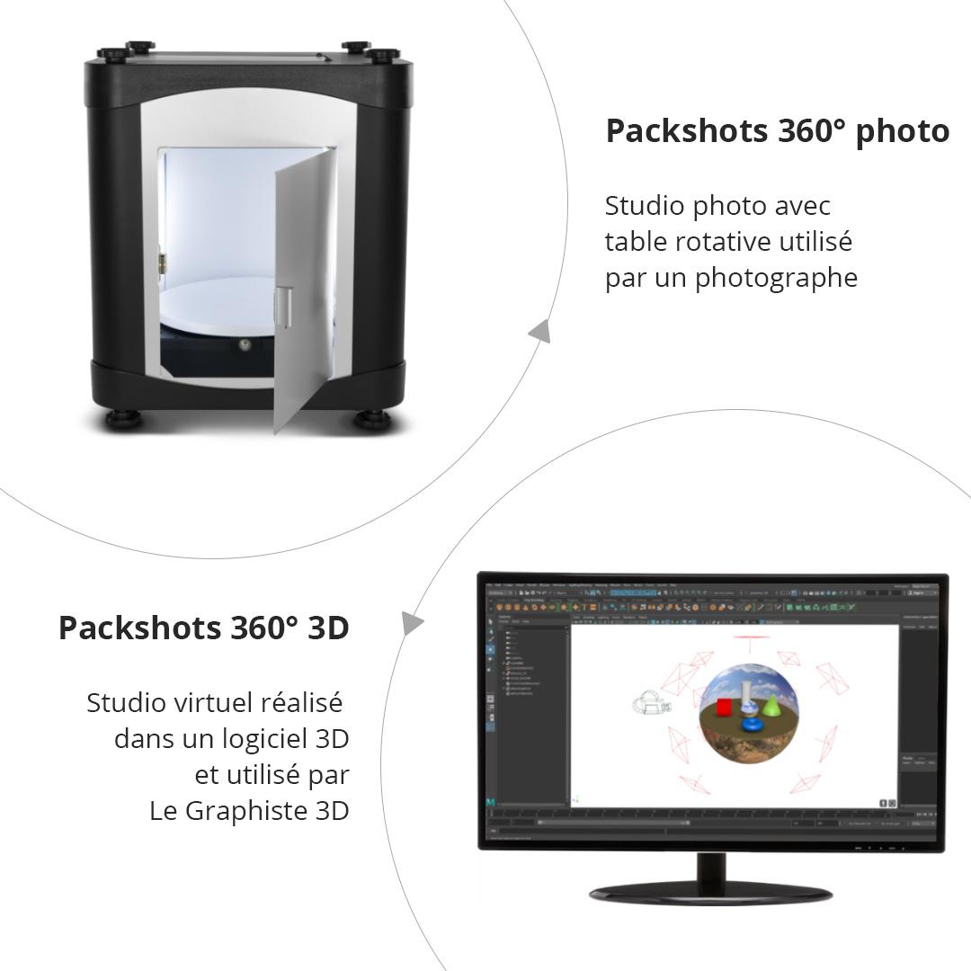 LG3D - Packshots 360° - Comparaison photo vs 3d