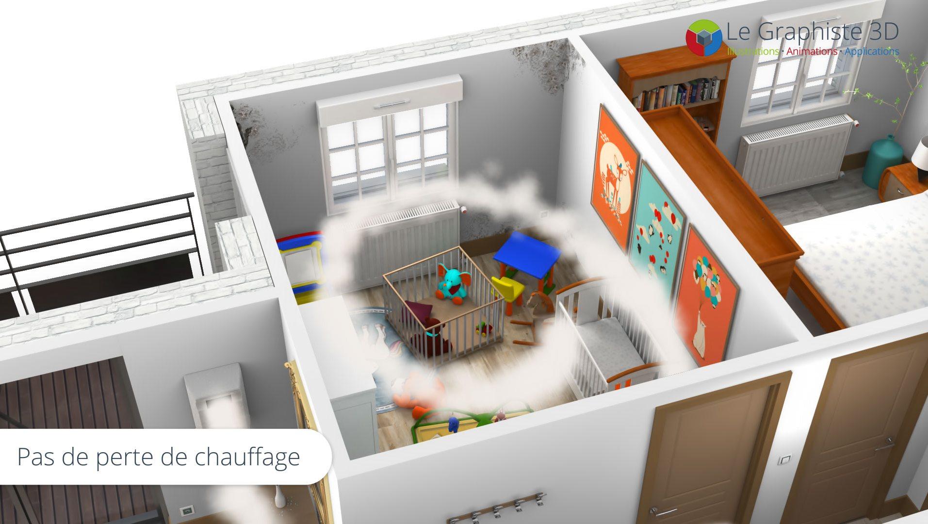 Représentation des flux d'air d'une centrale de traitement d'air dans une chambre